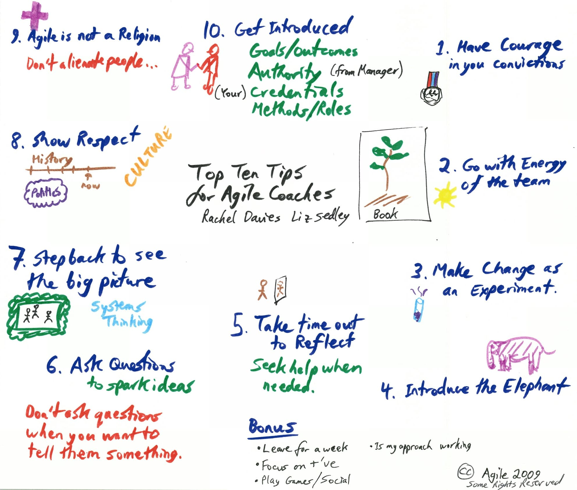 Top 10 Tips for Agile Coaches